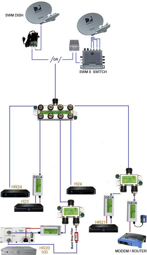 directv wiring diagrams whole home wirdig directv wiring diagram swm internet directv wiring diagrams examples