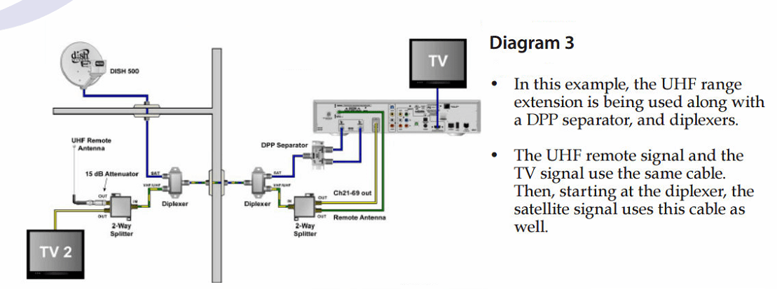 Dual Xd1222 Wiring Diagram from www.satelliteguys.us