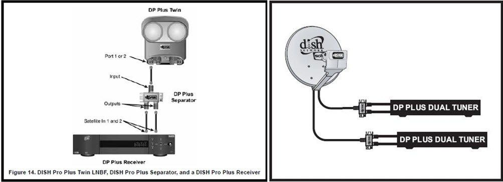 have dish pro quad lnb & 2 625 dvrs how to install with 2 wires dish pro plus wiring diagram at panicattacktreatment.co
