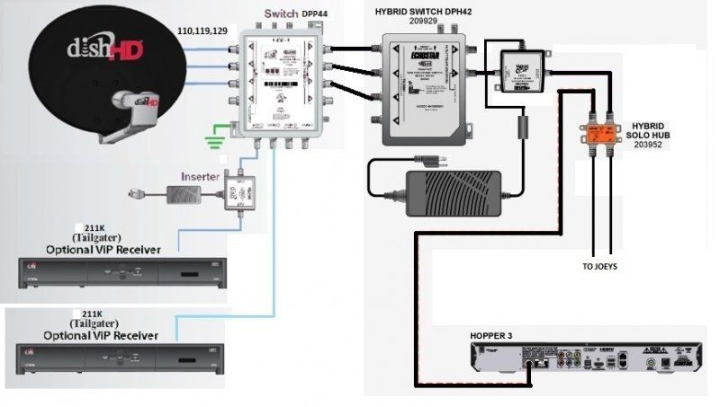 dish network antenna wiring diagram install help needed from vip to hopper 3 using dpp44 ...
