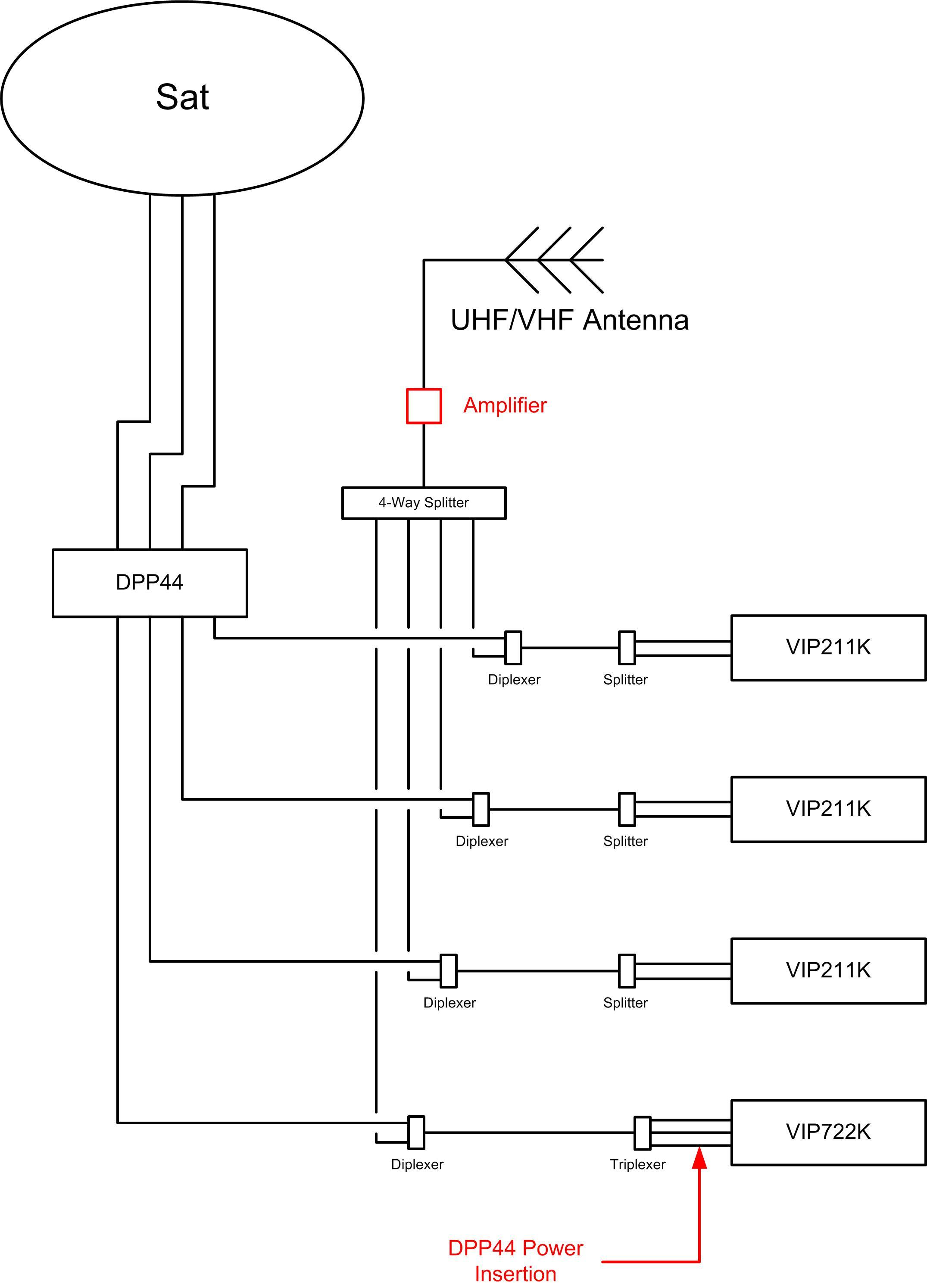 Dish Network Receiver Wiring Diagram For 2nd Schematics 722 2 Televisions Installation Diagrams Hopper