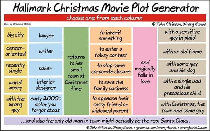 Hallmark Movie Plot generator.jpg