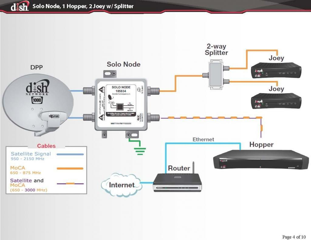 dish hopper joey wiring diagram dish connection diagram \u2022 wiring dish network super joey wiring diagram at mifinder.co
