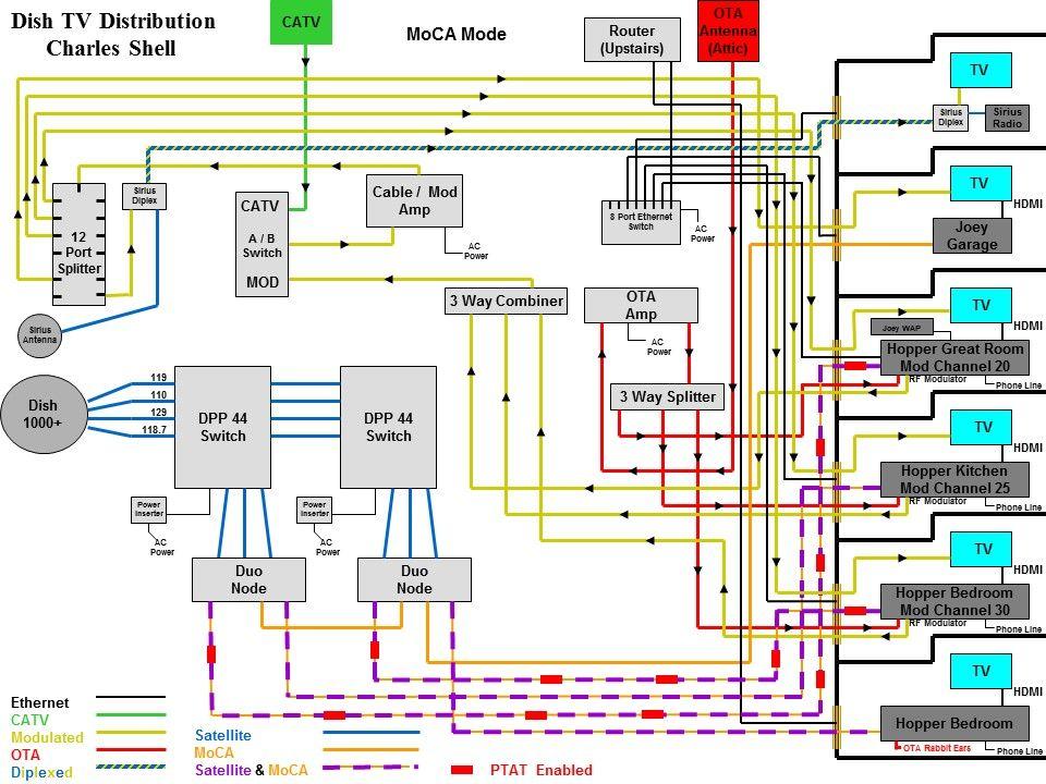 dish hopper super joey wiring diagram dish image hopper and joey wiring diagrams hopper auto wiring diagram schematic on dish hopper super joey wiring