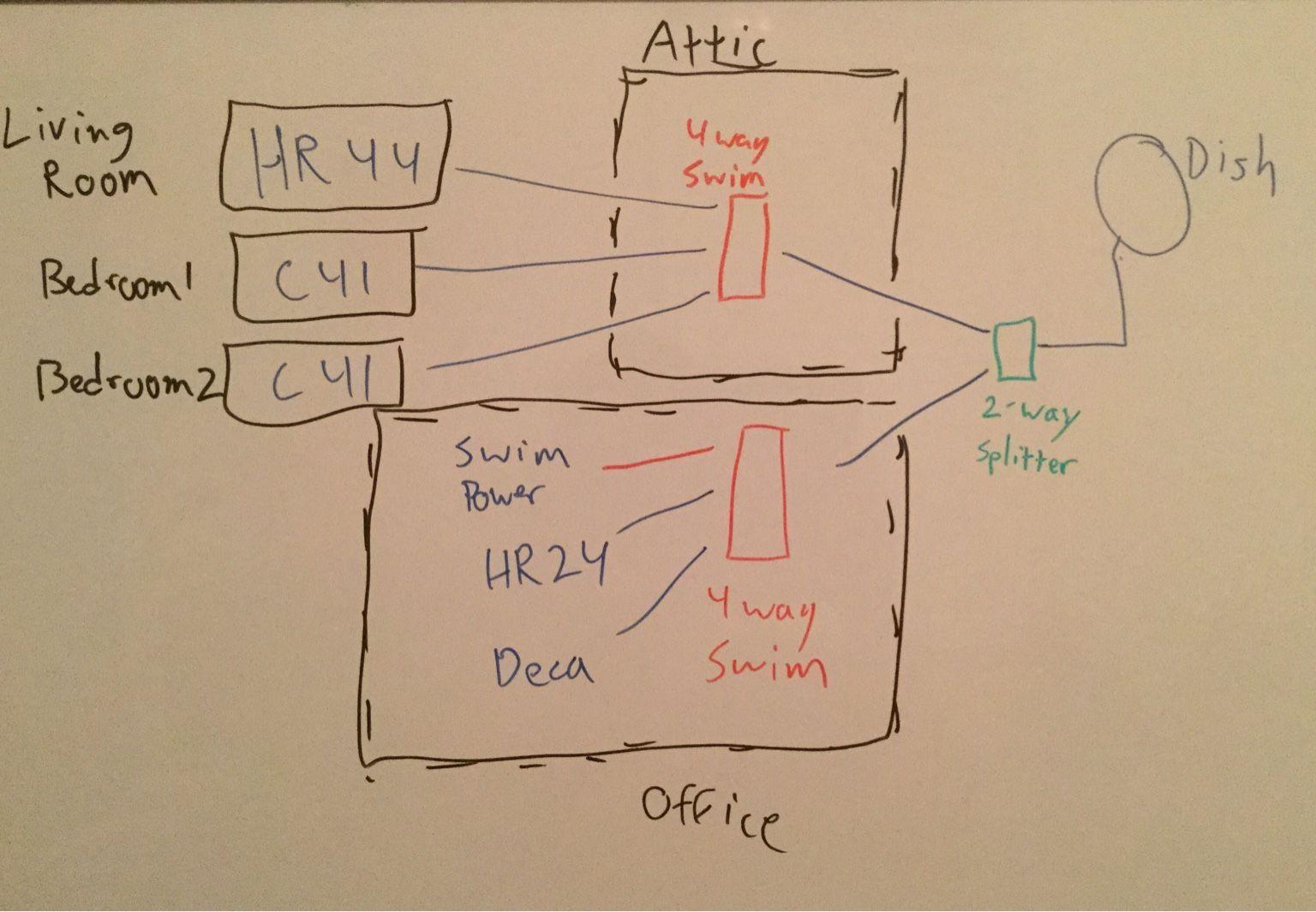 hr44 & hr24 wiring question satelliteguys us hr24-500 wiring diagram at soozxer.org