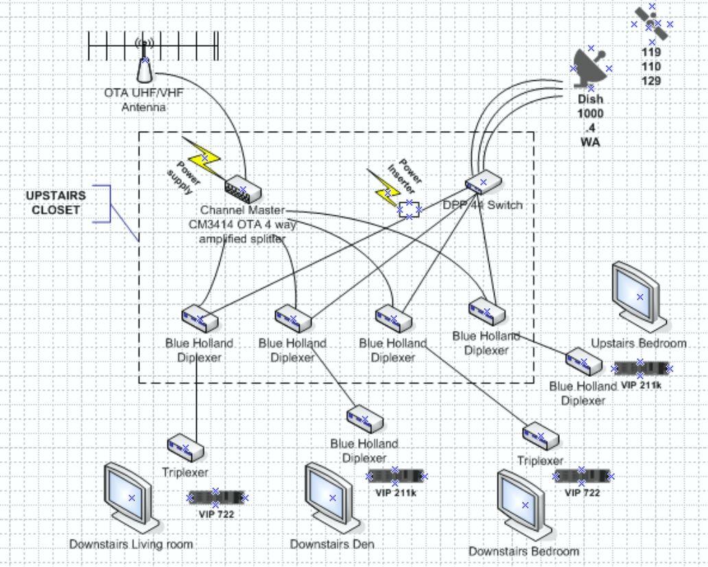Layout schematic.jpg