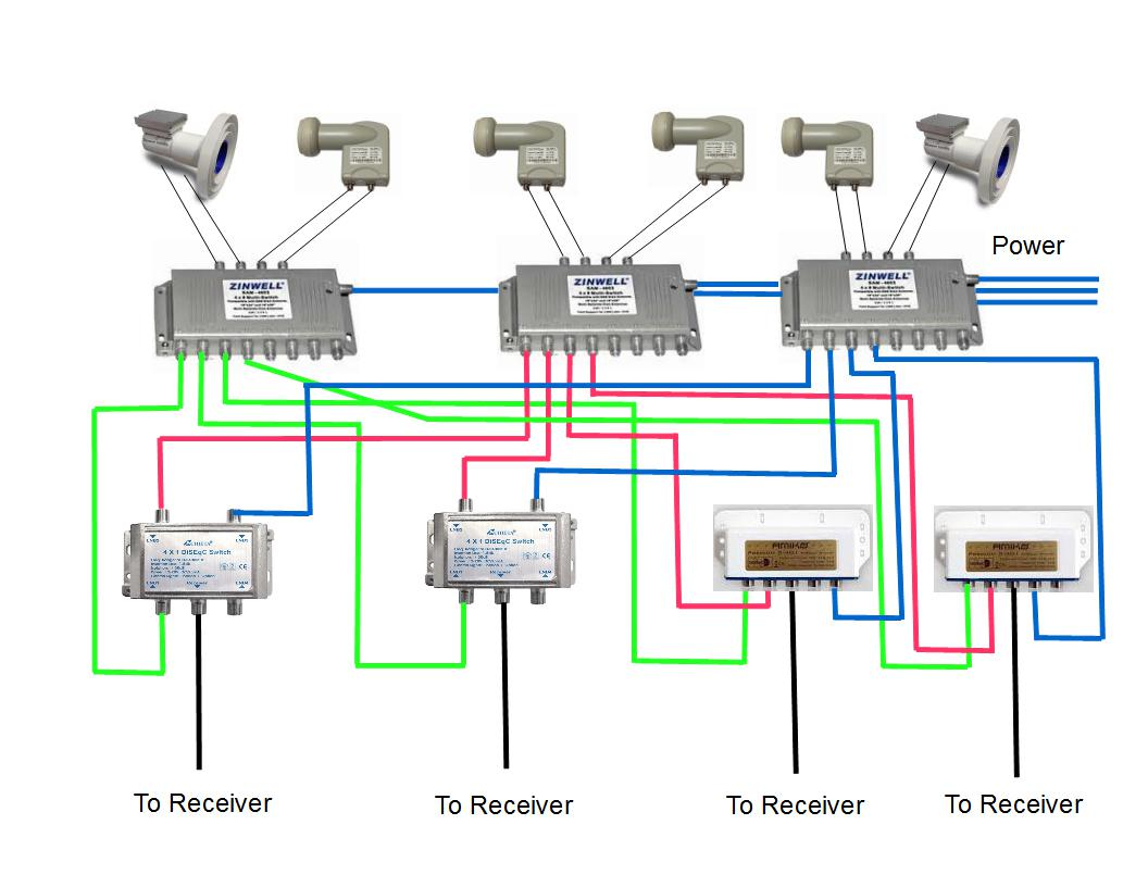 multiswitch wiring diagram multiswitch wiring bmw radio wiring zinwell 6x8 multiswitch wiring diagram  www Zinwell Remotes Satellite Multiswitch Diagram Direct TV Multiswitch