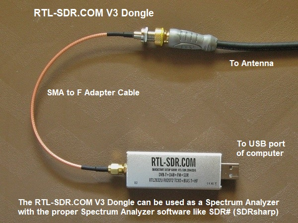 SMA to F Adapter Cable2.jpg
