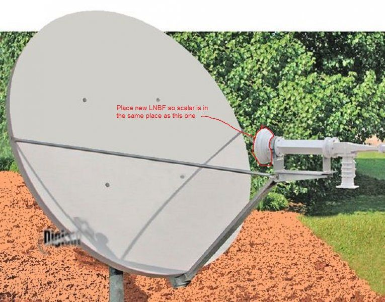 type-183-c-band-vsat-antenna.jpg