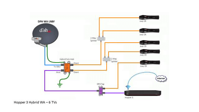 installer here satelliteguys us hopper 3 wiring diagrams at gsmx.co