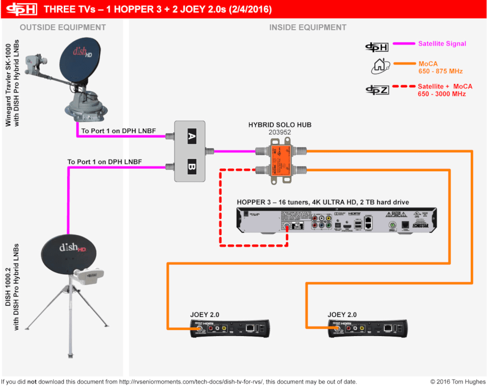 dish hopper 3 installation diagram dish image joey 2 0 joey4k on hopper 3 bugs satelliteguys us on dish hopper 3 installation diagram