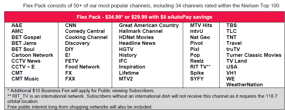 Terrible image with regard to dish flex pack channel list printable