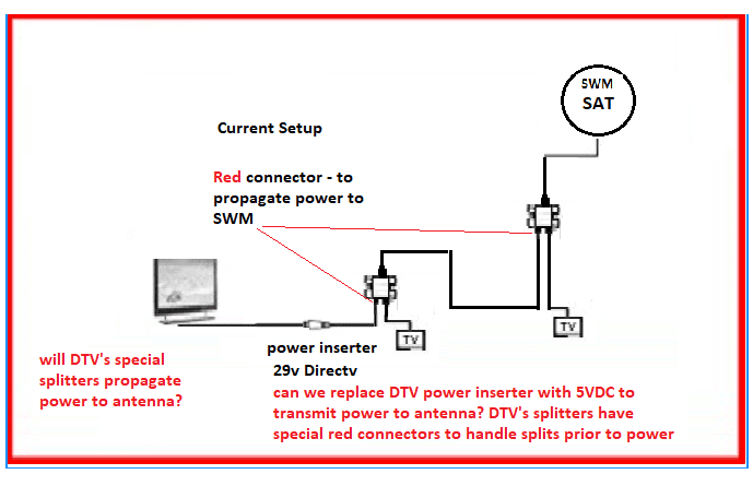 Directv Swm Splitter Wiring Diagram from www.satelliteguys.us
