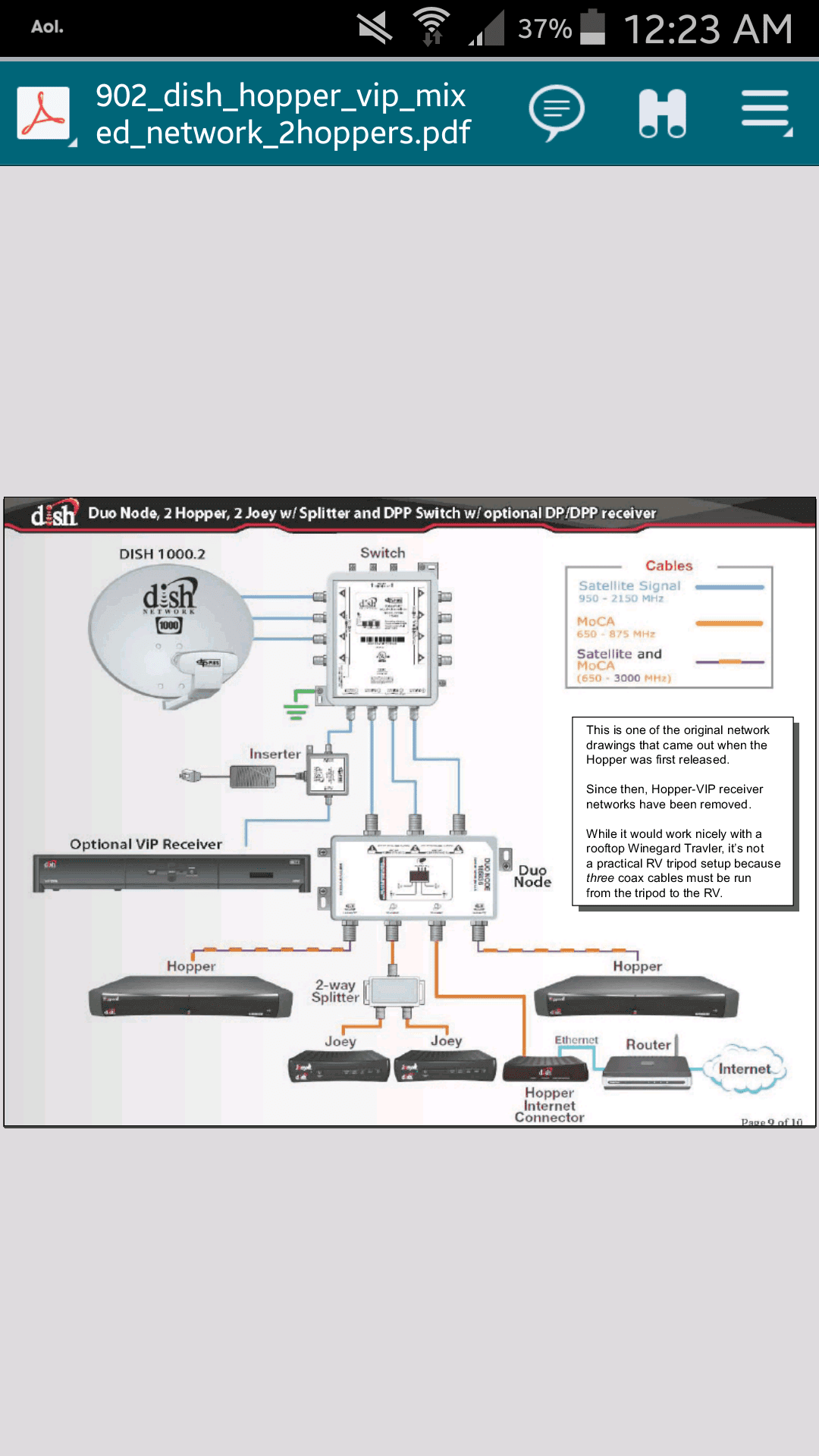 best configuration to switch to hopper from 3 receivers  at bayanpartner.co